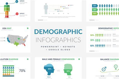 18 Demographic Infographic Templates Powerpoint Keynote Google Demographic Infographic Template Powerpoint