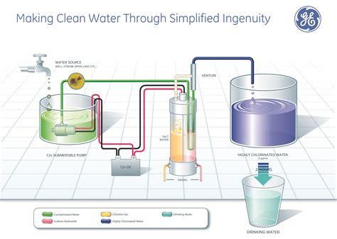 making clean water   ge ingenuity ge appliances pressroom