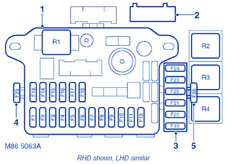 range rover tf   compartment fuse boxblock circuit