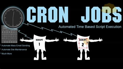 laravel jobs tutorial cron job tutorial automate the email sending for