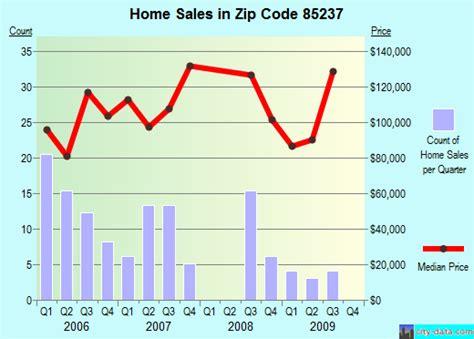 kearny az zip code 85237 real estate home value