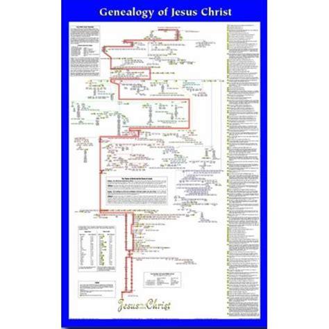 printable family tree of jesus chula vista books genealogy of jesus wall chart