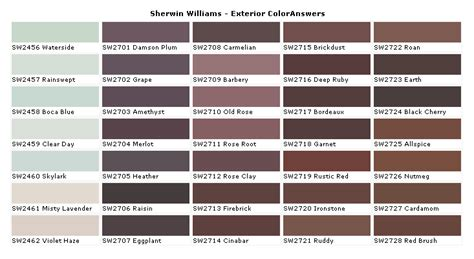 sherwin williams taupe tone exterior studio design