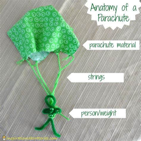 how to make a parachute inspiration laboratories