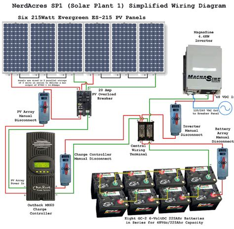 Solar Power System Wiring Diagram.   Electrical