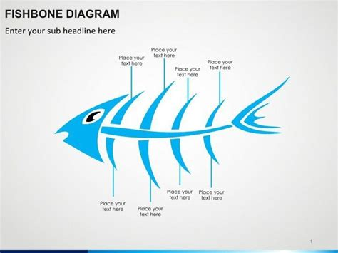 Fishbone Diagram Powerpoint Template Explain The Fishbone Analysis Ppt