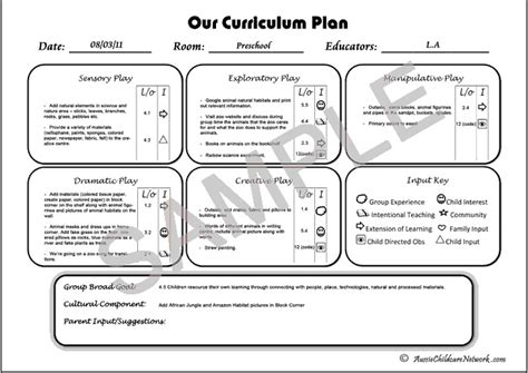 early childhood education lesson plan template eylf curriculam planning documentation toddlers