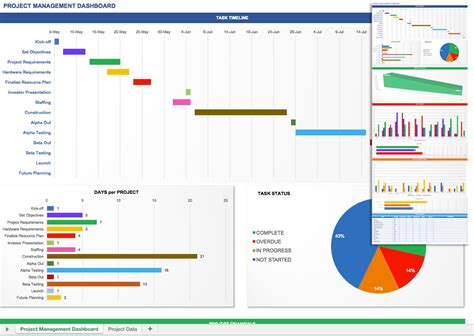 Free Excel Dashboard Templates Smartsheet Project Management Kpi Template Excel
