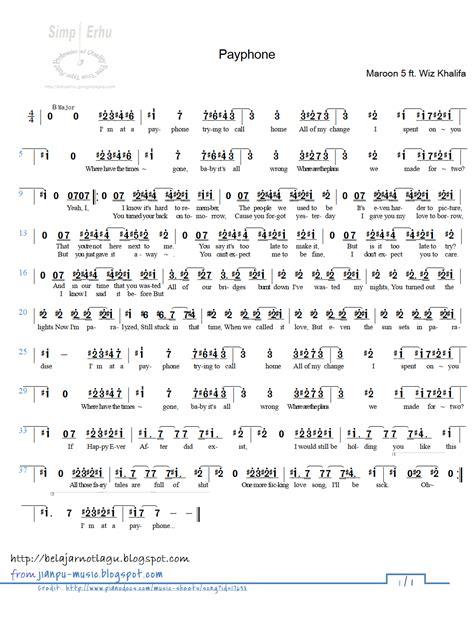 Judul Lagu judul lagu lagu daerah dan pencipta judul lagu lagu daerah