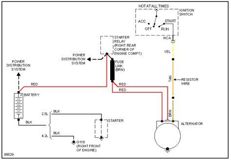 jeep alternator wiring diagram 96 jeep
