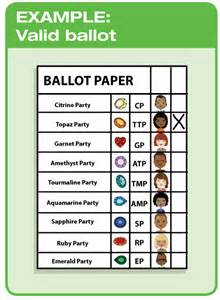 ballot paper template here s how to your ballot papers