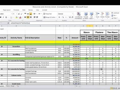 purchasing schedule template sles of procurement plan and procurement schedule xls
