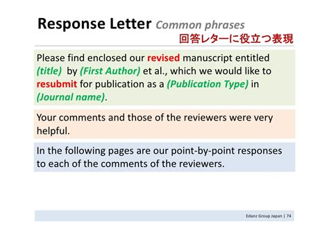 Response Letter Journal Referees Edanz Kanazawa University Seminar 20111025