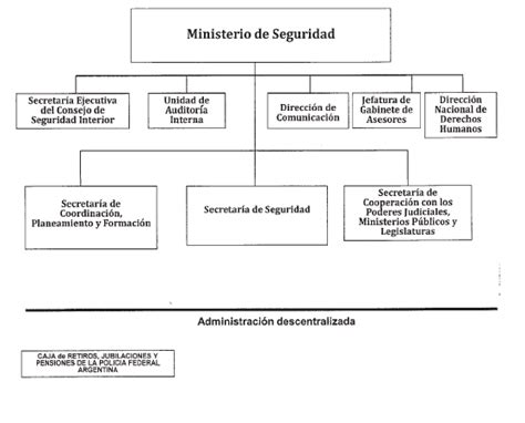 ley 23966 infoleg ministerio de economa infoleg ministerio de econom 237 a y finanzas p 250 blicas
