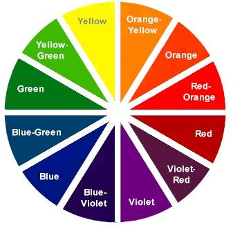 perfect color combinations my oh my d i y perfect color combinations using the