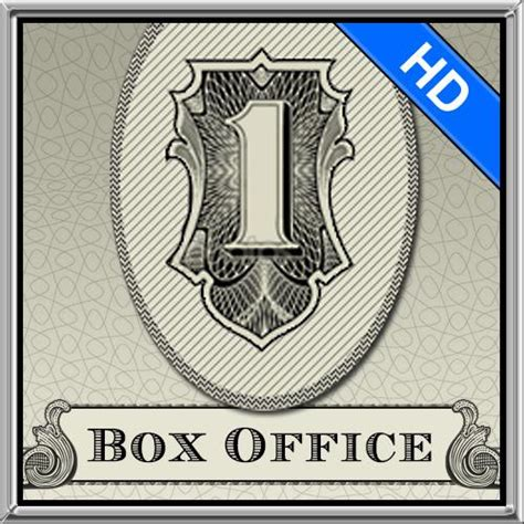 top box office 2014 summer box office comparison 2013 to
