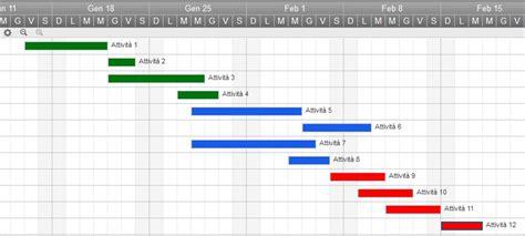 Calendario Di Budget Usa Questo Modello Excel Gratis Per Diagrammi Di Gantt