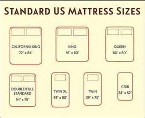 standard us mattress sizes around the house