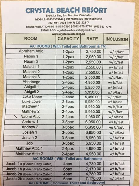 Resort Room Rates by Resort Zambales A Surfing Destination Near