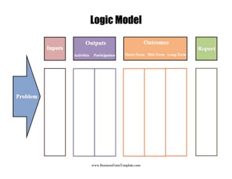 logic model template microsoft word logic model template cyberuse