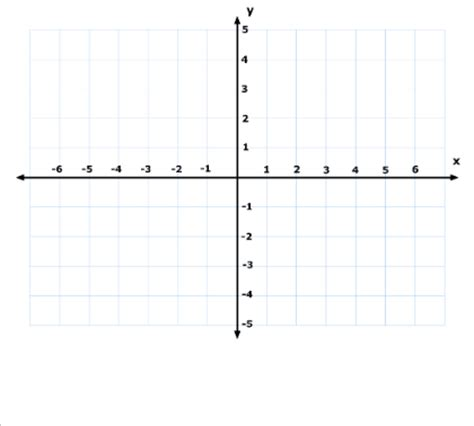 graph layout maker smart exchange usa xy grid with numbers
