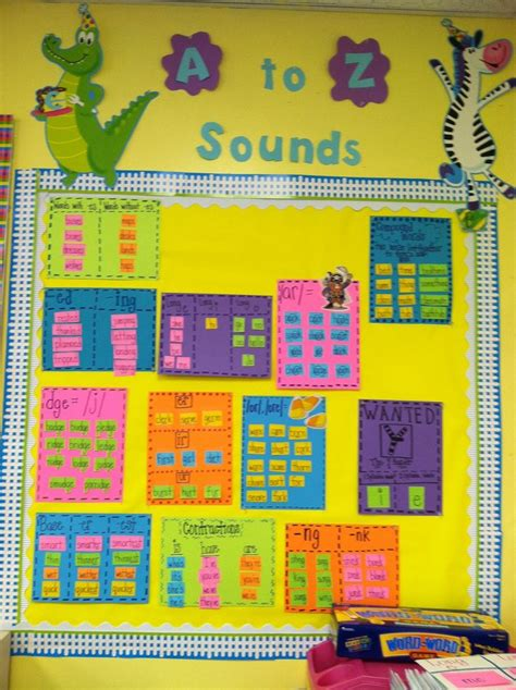 spelling pattern word wall phonics first grade and anchor charts on pinterest