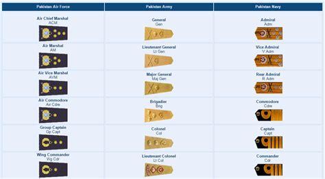 Rangs Maxy air ranks biokol nu