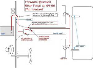 1966 gto tachometer wiring diagram get free image about