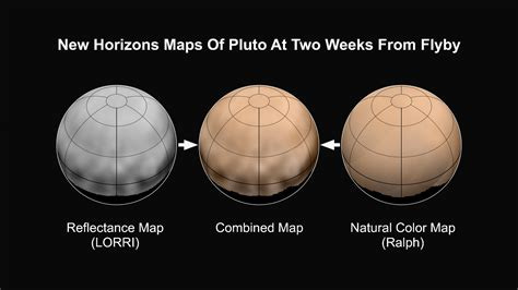 Flight From The Water Planet flight plan for new horizons historic pluto flyby