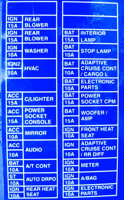 fuse box layout nissan vanette wiring diagram