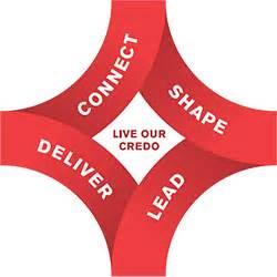 Johnson And Johnson Mba Leadership Development Program Salary by Development Xian Janssen Pharmaceutical Ltd