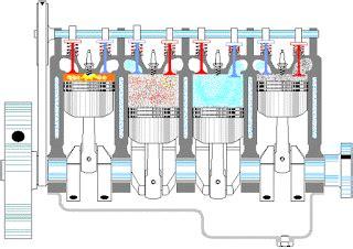 motor pattern ne demek araba nasıl 199 alışır motor nedir i 231 ten ve dıştan yanmalı