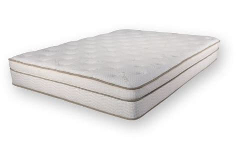 Best Overall Mattress by Best Mattress 2017 Review Pros Cons Buying Guide