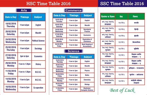 f a supplementary result 2016 cbse 12 time table 2016