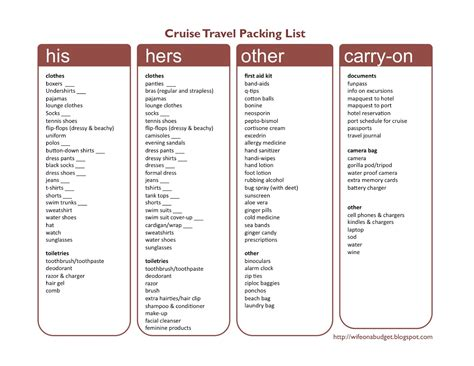 printable cruise travel checklist wife on a budget printable cruise packing list