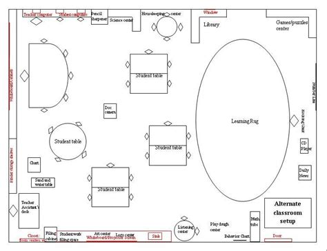 physical layout of classroom vhhutcheson physical classroom arrangement