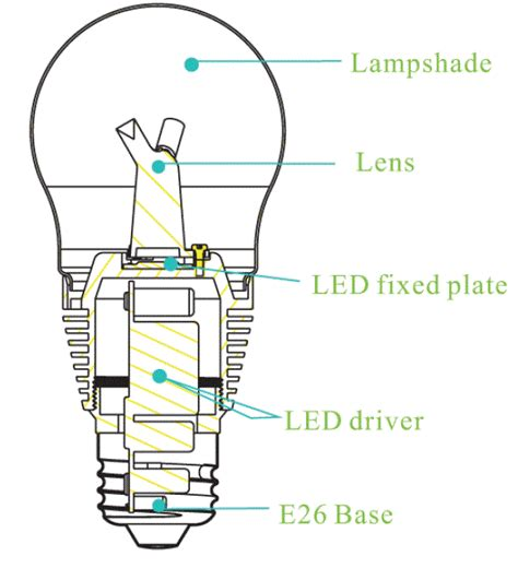 led light bulb circuit diagram image gallery led light bulb diagram