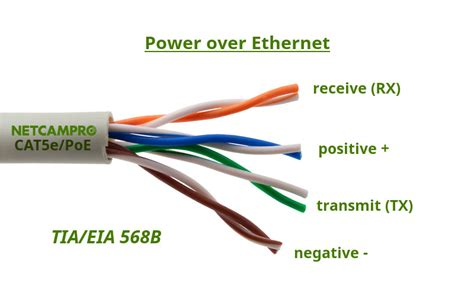 power ethernet wiring 26 wiring diagram images