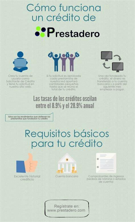credito a personas con salario universal requisitos para un pr 233 stamo personal