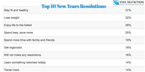 top 10 new year s resolutions 28 images new years 2013 the 10 most common new years
