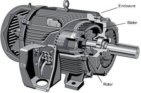 induction motor construction pdf technology science ac motor construction