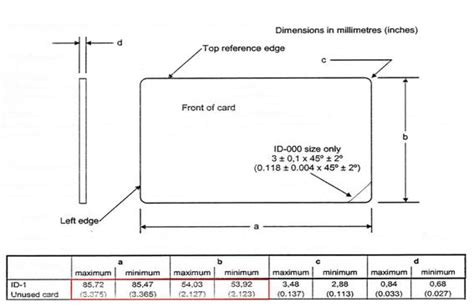 Standard Credit Card Size Template your questions about pebble 4 card printer evolis