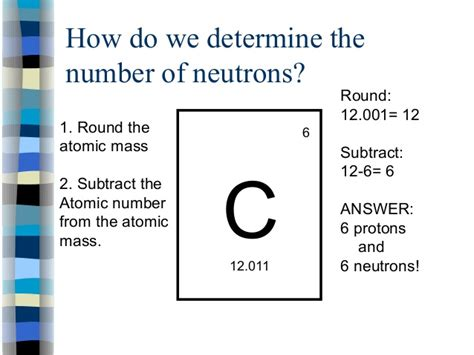 How Do You Get The Number Of Protons by Bohr Diagrams