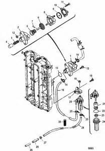 diagram of mercury 60 hp 4 stroke engine diagram get free image about wiring diagram