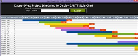 angularjs pattern zip code datagridview gantt style chart using c winform