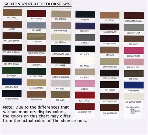 meltonian color chart meltonian nu color spray paint 4 5 oz