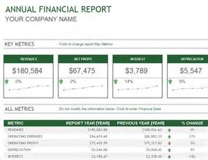 Template For Financial Report by Annual Financial Report Office Templates