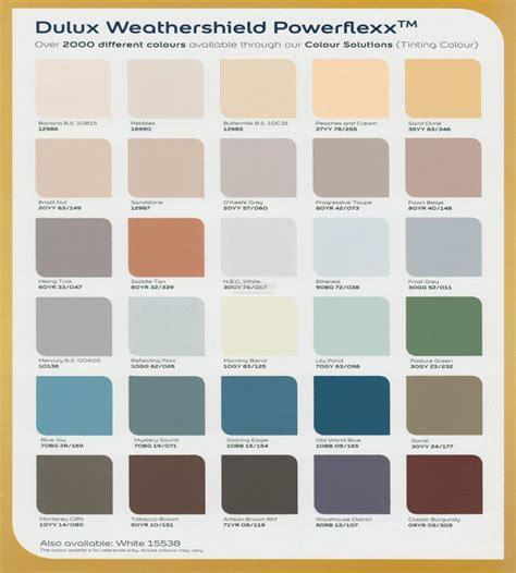 dulux colour chart for exterior best trends