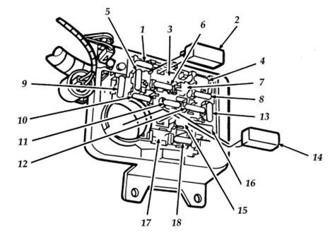 ford aerostar second generation 1991 1997 fuse box diagram usa auto genius