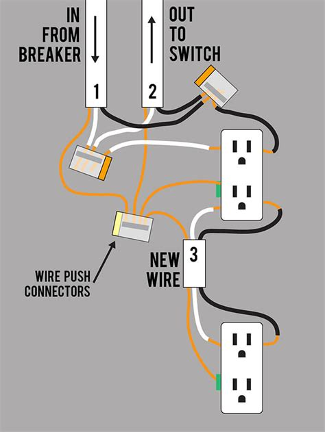 gfci outlet wiring diagram gfci installation